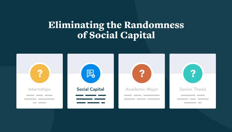 Eliminating the Randomness of Social Capital